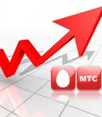 Смена тарифного плана на МТС